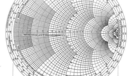 What is a Smith Chart?