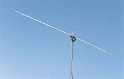 Ham Radio Antenna Options for Home and Portable Operations